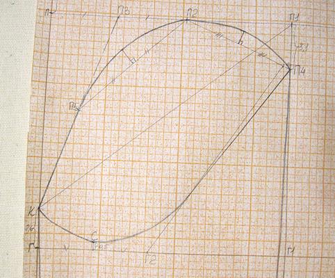 Линия оката (чертеж на бумаге)