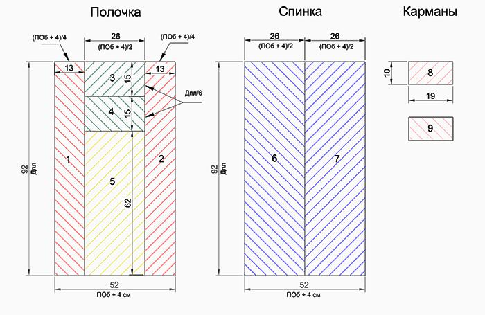 Размеры прямоугольников