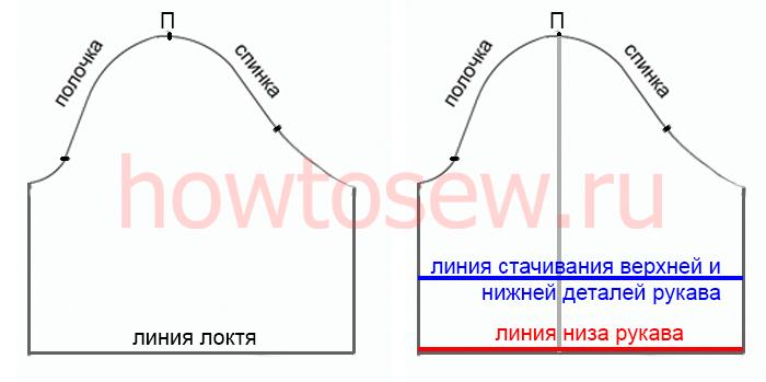 Моделирование рукава-фонарик