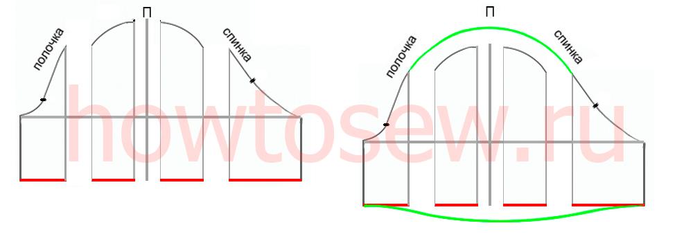Моделирование рукава-буфа
