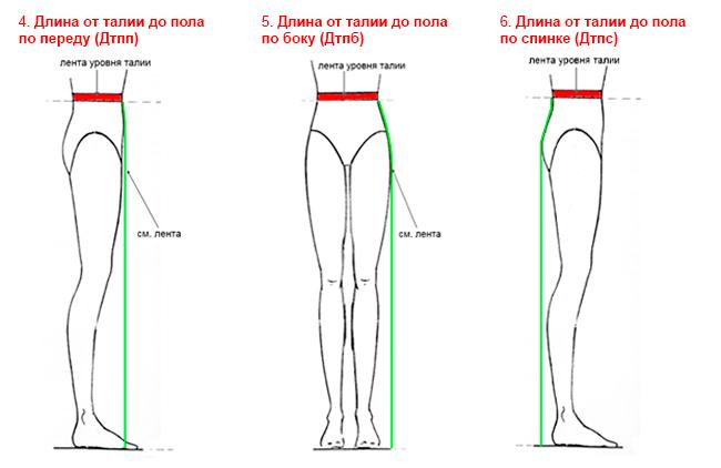 Как правильно снимать мерки длины