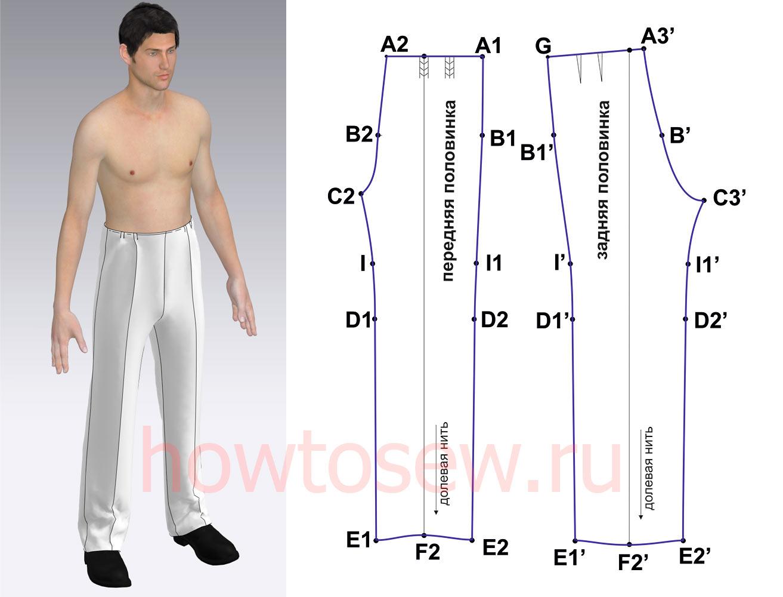Примерка выкройки основы мужских брюк